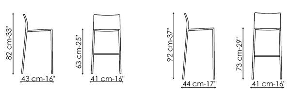 Diagrama de taburete Mirtillo de Bonaldo