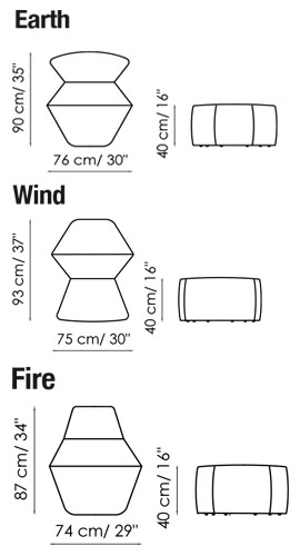 Diagrama de las tres medidas de los puffs Earth,Wind,Fire de Bonaldo