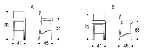 Diagrama del taburete de diseño Cindy de Cattelan Italia