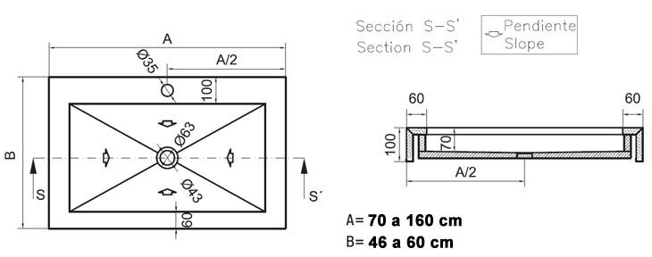 Medidas lavabo con encimera Symmetry Silestone