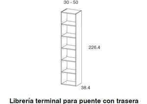 Diagrama librería Closet de Dissery