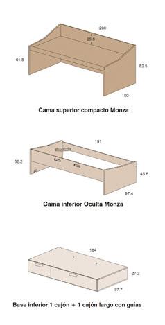 Diagrama cama nido Monza de Dissery