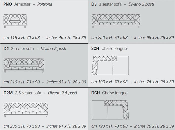 Diagrama sofá Aston de Gamma