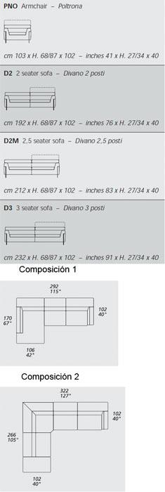 Diagrama sofá Bellevue de Gamma