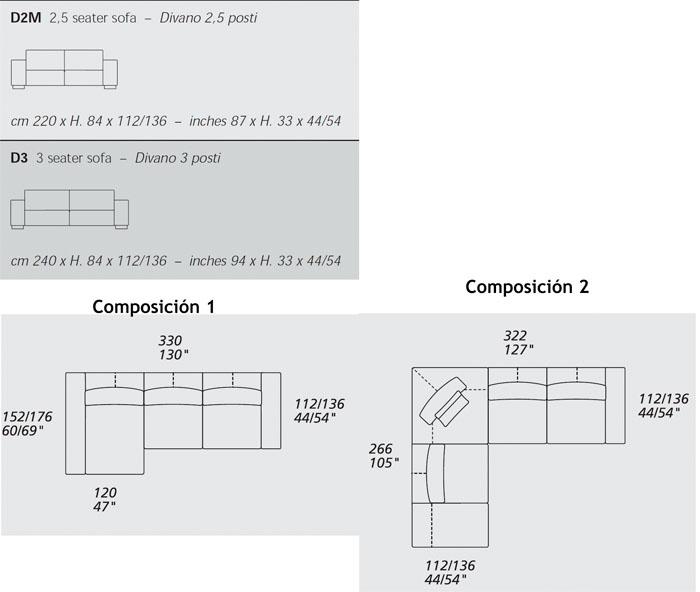 Diagrama sofá Soho de Gamma