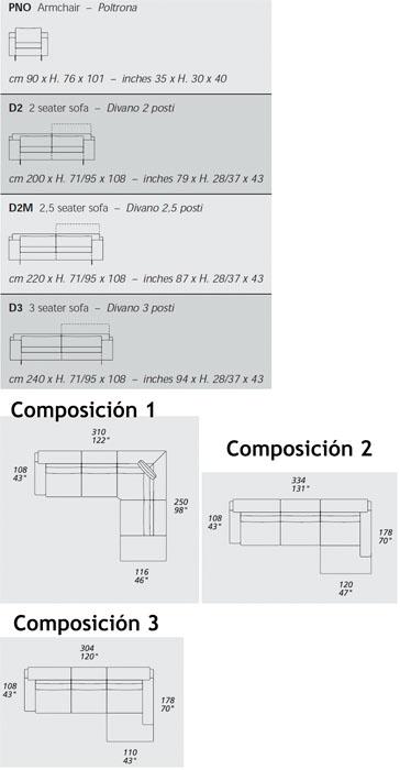 Diagrama sofá Sound de Gamma