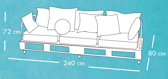 Diagrama sofá Malasaña de Apyou