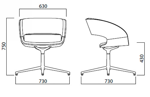 Diagrama silla Charlotte de Infiniti