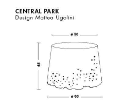 Medidas Central Park pie
