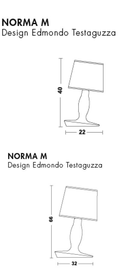 Medidas Norma M