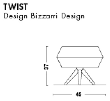 Medidas Twist
