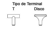 Tipos de terminal para elegir Bastone Gr de Metalarte