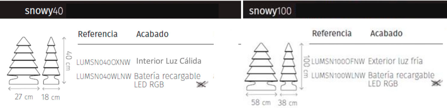 Medidas árbol de Navidad Snowy