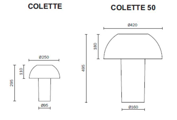 Diagrama lámpara de mesa Colette de Pedrali