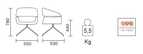 Diagrama sillón de diseño Apple. Pedrali.
