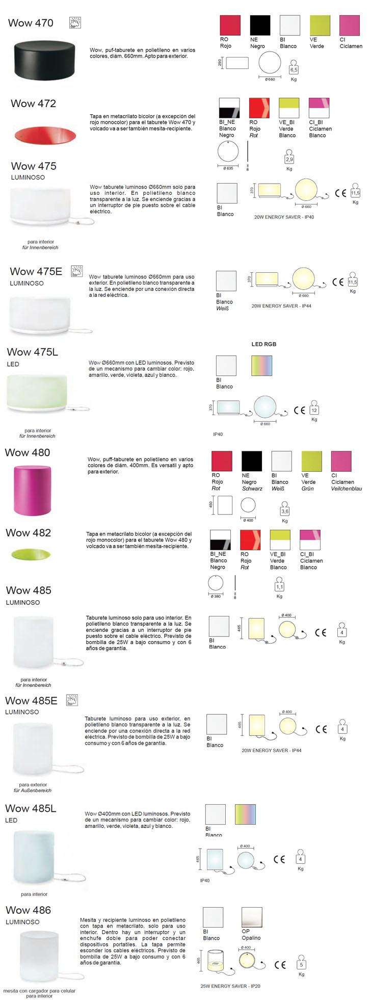 Medidas, colores y detalles de los modelos Wow de Pedrali