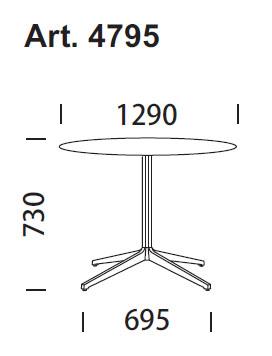 Medidas Mesa de diseño Ypsilon 4 de Pedrali