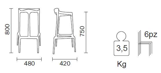 Medidas Taburete de diseño Happy de Pedrali