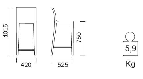 Medidas Taburete de diseño Young de Pedrali