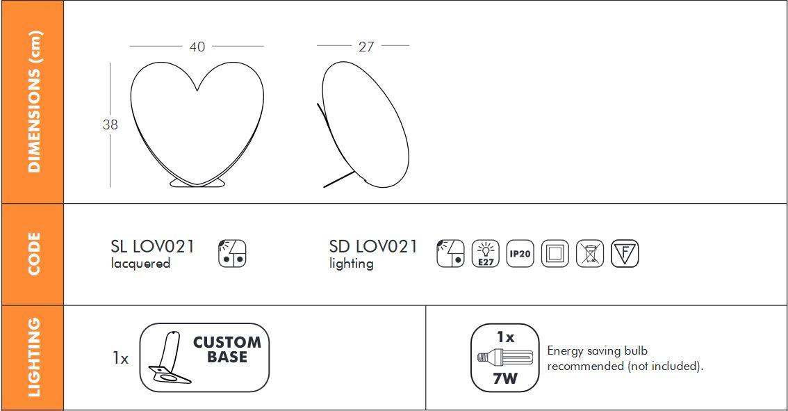 Diagrama de las medidas de la lámpara Love