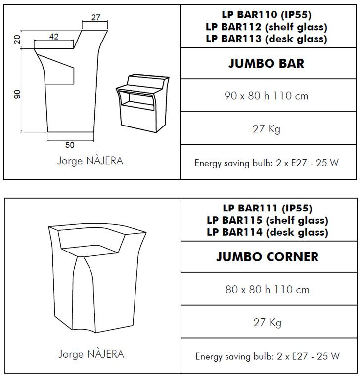 Medidas Barra de Bar con luz Jumbo (módulos Jumbo Bar y Jumbo Corner)