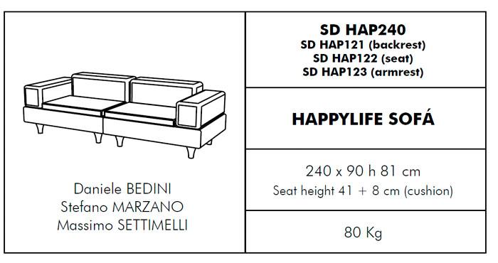 Diagrama sofá Happylife de Slide