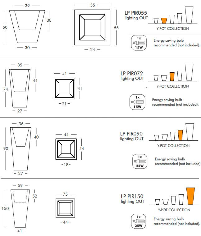 Medidas maceta con luz Y-pot