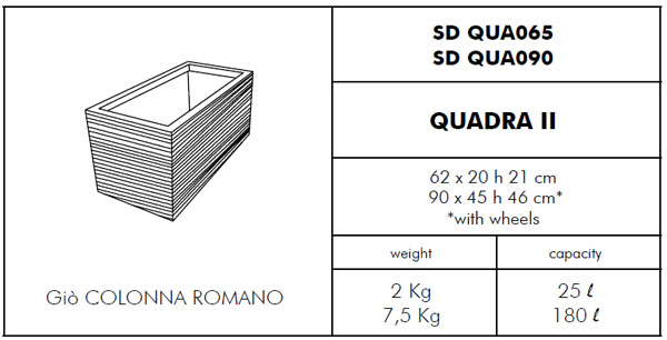 Medidas jardinera Quadra SLIDE Design