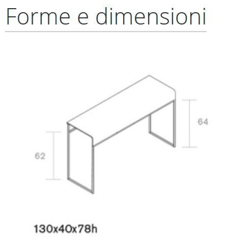 Diagrama consola Nido de Sovet Italia