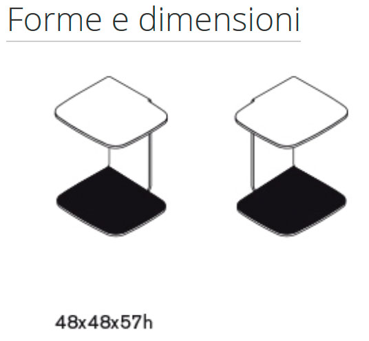 Diagrama mesa auxiliar Shell de Sovet Italia