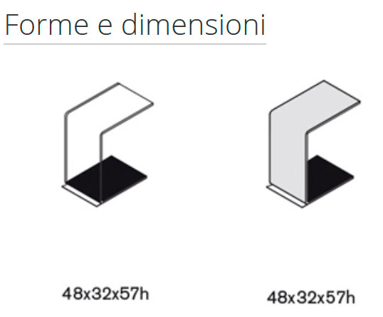 Diagrama mesa auxiliar Swan de Sovet Italia