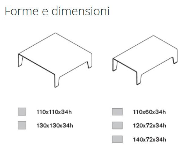 Diagrama mesa de centro Frog de Sovet Italia