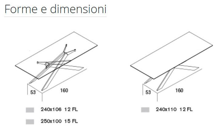 Diagrama mesa comedor Cross de Sovet Italia