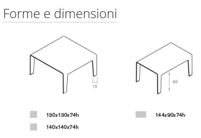Diagrama mesa de comedor Frog de Sovet Italia