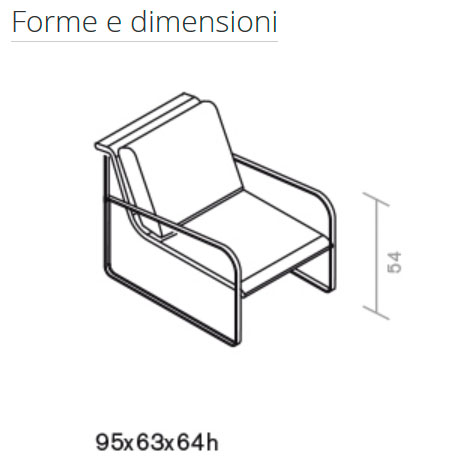 Diagrama sillón Bugatti de Sovet Italia