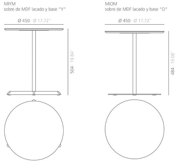 Diagrama de medidas mesa mill