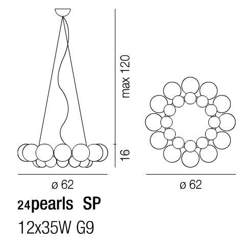 Diagrama 24pearls