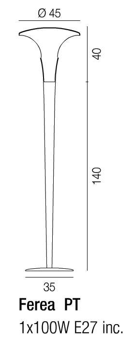 Diagrama Ferea pie