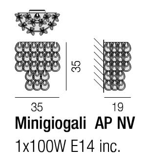 Diagrama Minigiogali AP NV