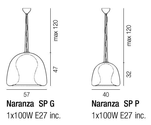 Diagrama Naranza