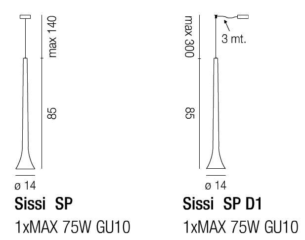 Diagrama Sissi