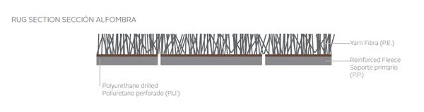 Diagrama Alfombras de Vondom