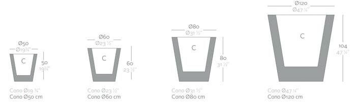 Diagrama maceta Cono de Vondom