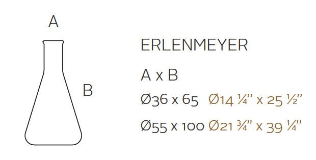Medidas Florero Chemistubes Erlenmeyer Vondom