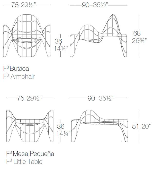 Diagrama Salón F3 de Vondom