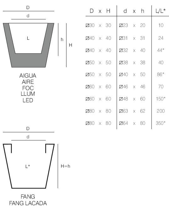 Diagrama de maceta Cono Cuadrado Aire, Aigua y Fang de Vondom