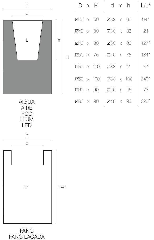 Diagrama de maceta Cubo Alto Aire, Aigua y Fang de Vondom
