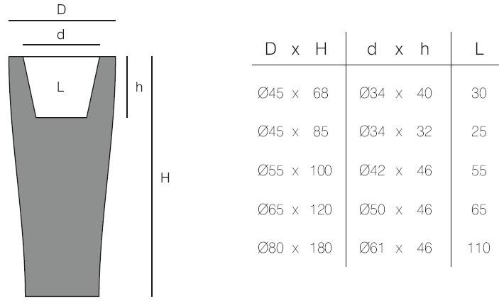 Diagrama de maceta Curvada modelos Aire, Aigua, Fang de Vondom