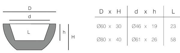 Diagrama de maceta Sfera Aire y Aigua de Vondom