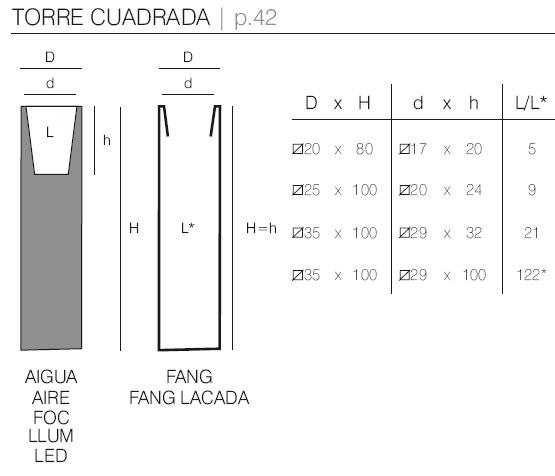 Diagrama de maceta Torre Cuadrada Aire, Aigua y Fang de Vondom